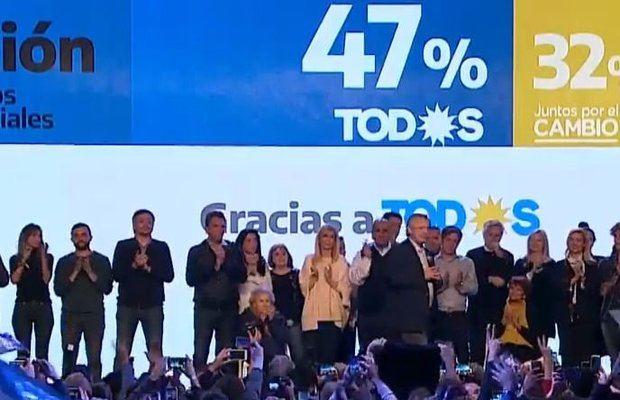 La rotunda victoria de Fernández en las PASO le pone un freno a las ilusiones de Macri de seguir en el gobierno