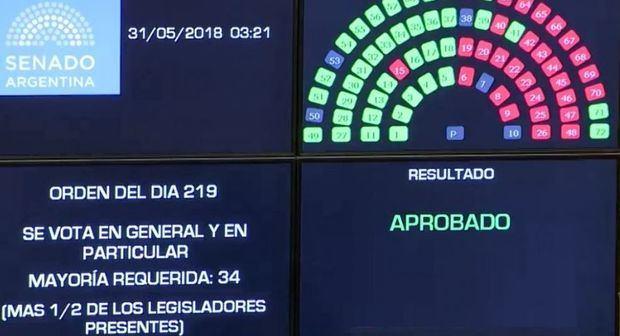 El Senado aprobó la ley de Emergencia Tarifaria, Macri ya la vetó y la oposición recurrirá a la Justicia
