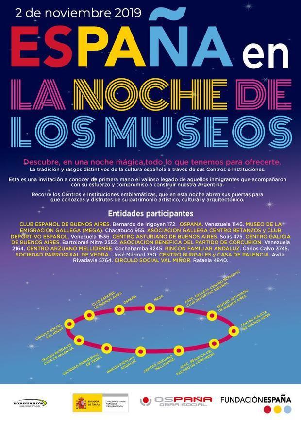 """España dirá presente una vez más en """"La noche de los museos"""""""