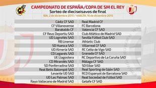 Cádiz-Real Madrid y Villanovense-FC Barcelona, emparejamientos estrella de los dieciseisavos