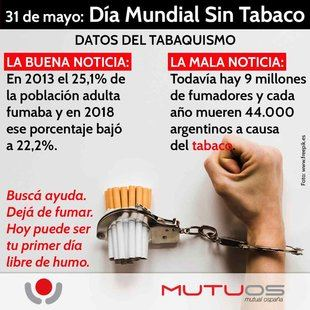 La Guardia Civil aprehende 3.200 cajetillas de tabaco de contrabando y denuncia a un vecino de Baena